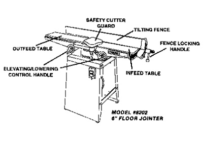 jointer diagram